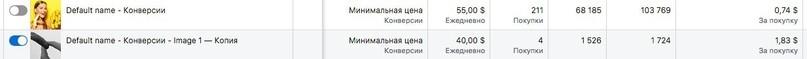 КЕЙС: льем с таргета Facebook на Maxibold по Вьетнаму (9.772$)