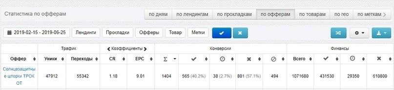 КЕЙС: льем с таргета Instagram на пояс Hot Shapers (210.920)