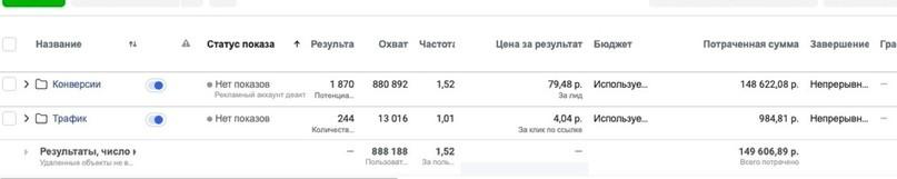 КЕЙС: льем с таргета Facebook и  Instagram на Diva Mask от облысения (498.510)