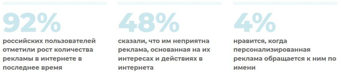 Исследование: как россияне реагируют на таргетированную рекламу