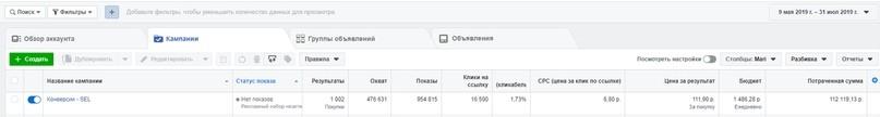 КЕЙС: льем с таргета Instagram на сыворотку Sienna Lifting (446.999)