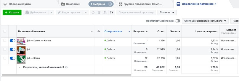 КЕЙС: льем с таргета Facebook на средство для потенции Puriwagra по Европе (13.628$)