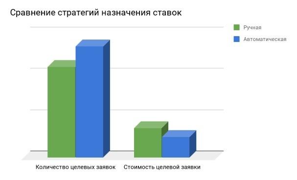 %D1%82%D0%B5%D1%81%D1%82-%D1%81%D1%8B%D1%80%D0%B0%D1%8F-%D0%B7%D0%B0%D1%8F%D0%B2%D0%BA%D0%B0.jpg