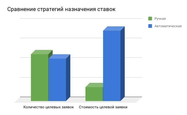 %D1%82%D0%B5%D1%81%D1%82-%D1%86%D0%B5%D0%BB%D0%B5%D0%B2%D0%B0%D1%8F-%D0%B7%D0%B0%D1%8F%D0%B2%D0%BA%D0%B0.jpg