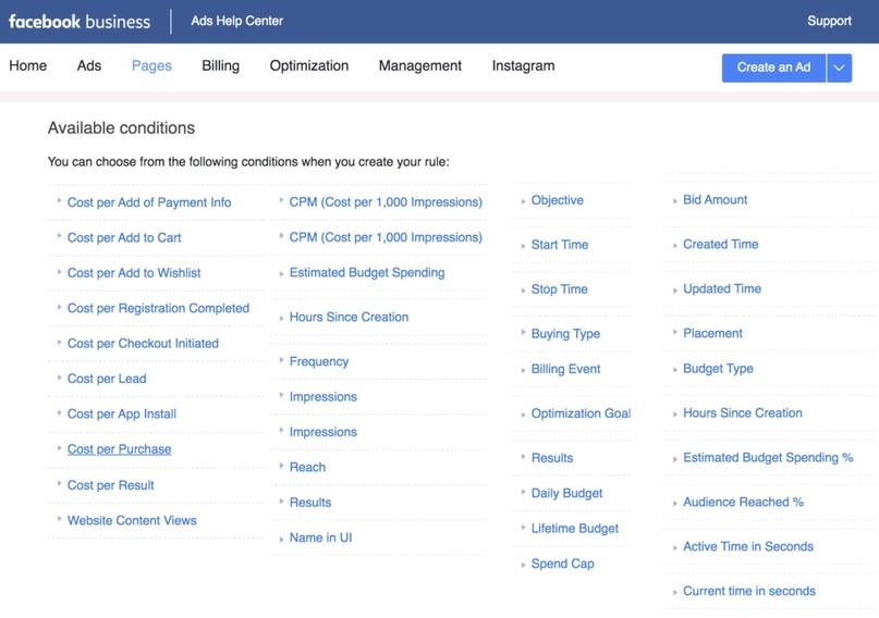 Автоматические правила Facebook: способы получать больше от вашей рекламы