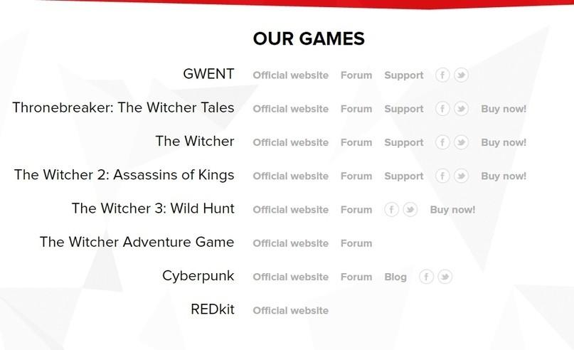 Где найти аудиторию геймеров?