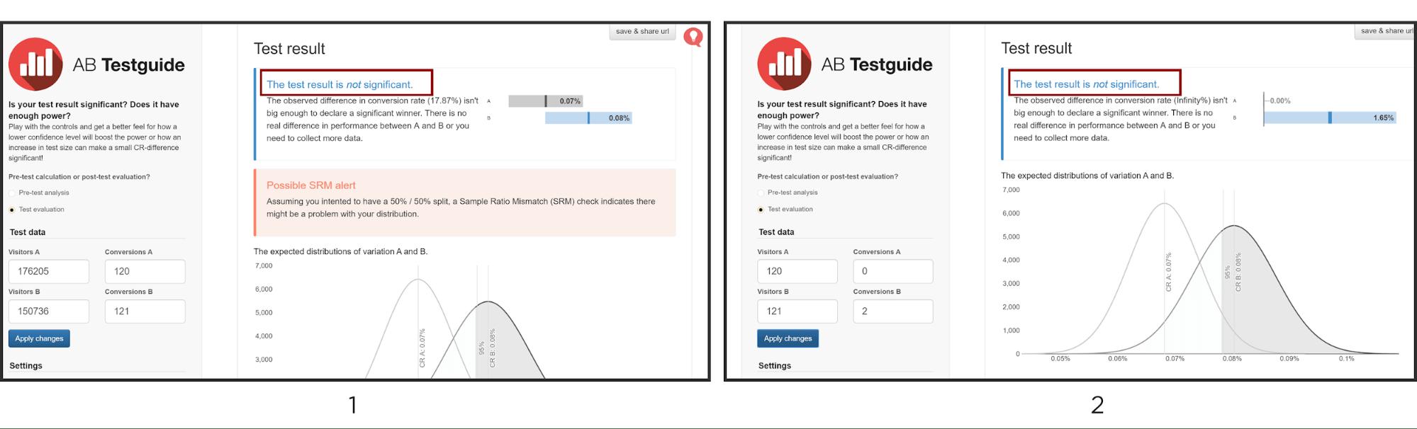 Сплит-тестирование в myTarget: гайд по новому инструменту