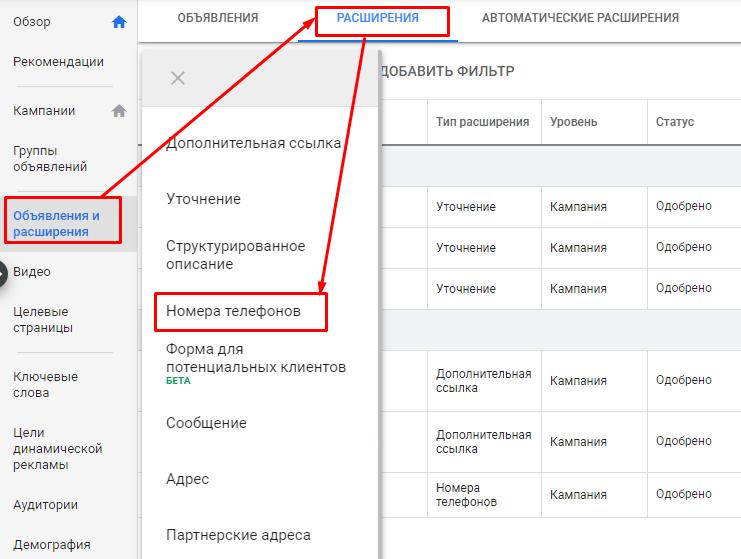 Ошибки при запуске рекламы в Google Ads (чек-лист по проверке кампаний)
