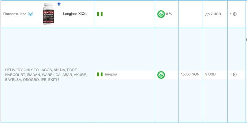 КЕЙС: льем с push-уведомлений на капсулы Longjack XXXL по Нигерии (386$)