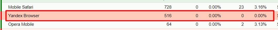 КЕЙС: льем с попандера на wap-click (адалт) (56.710)