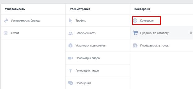 Как увеличить ROI рекламных кампаний в Facebook: метод скрытой атаки
