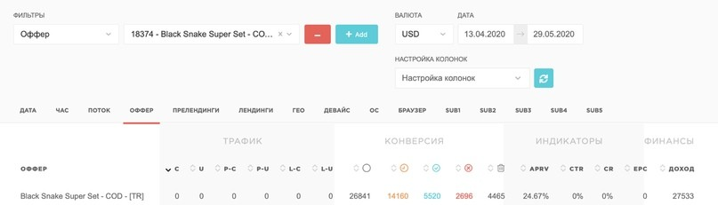 КЕЙС: льем с таргета Facebook на увеличитель Black Snake Super Set по Турции (14.000$)