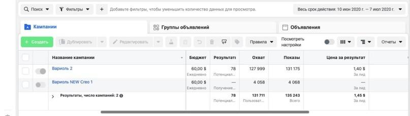КЕЙС: льем с таргета Facebook на средство от варикоза Вариоль (143.450)
