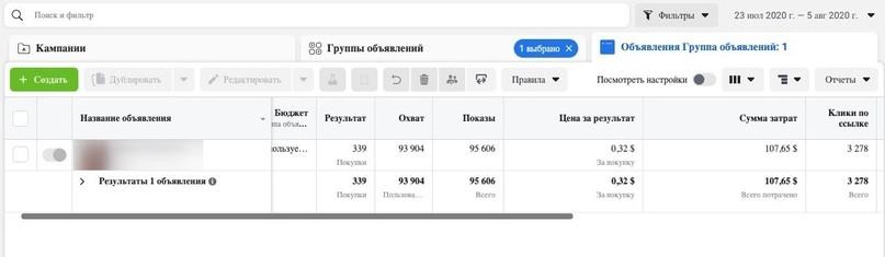 КЕЙС: льем с таргета Facebook на омолаживающую маску Algonika по Казахстану (154.398)