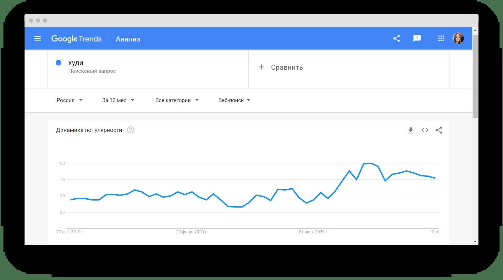Что продавать в 2021 году арбитражнику: трендовые товары