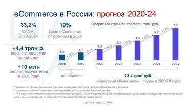 Тренды арбитража в 2021 году