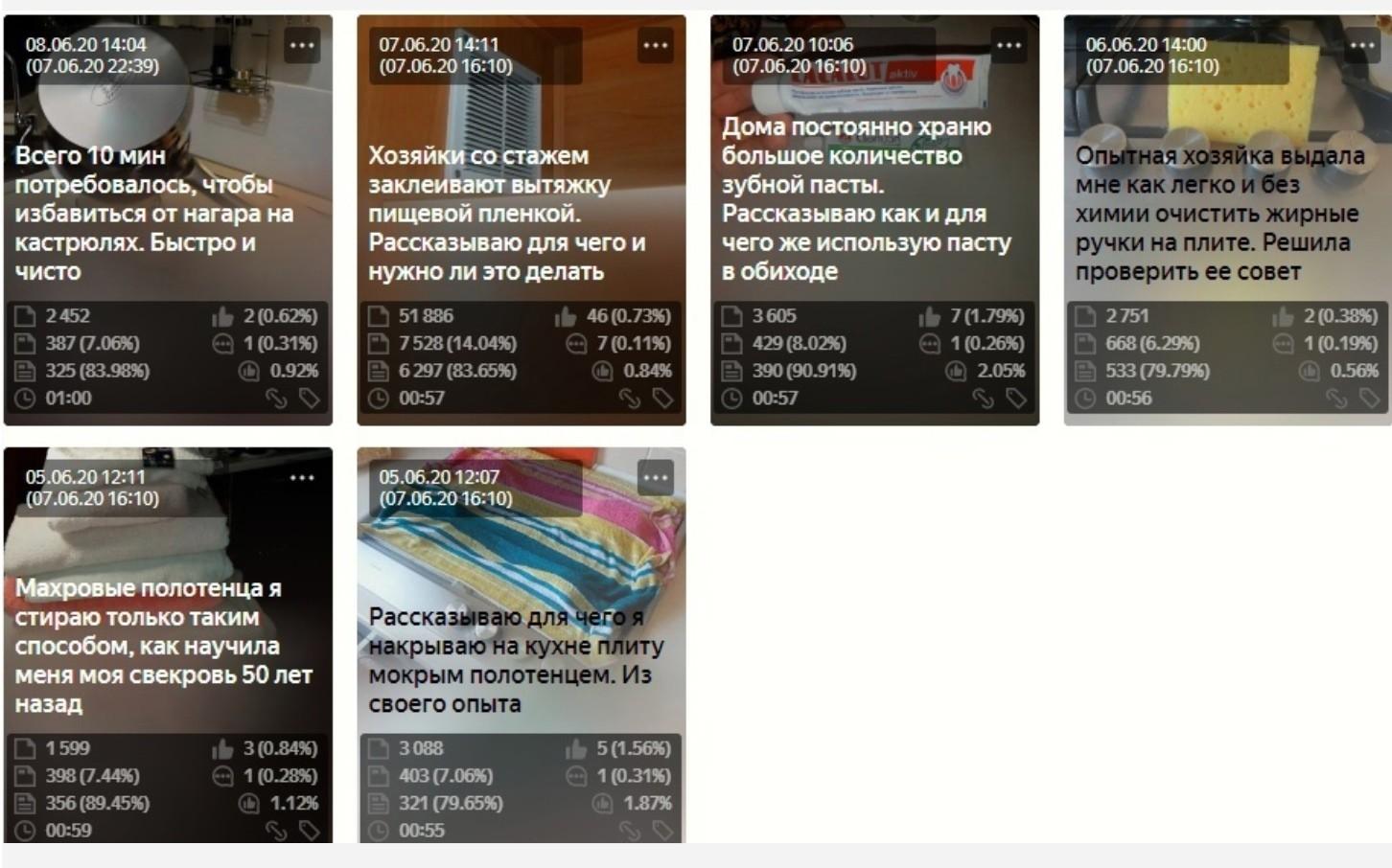 КЕЙС: льем с Яндекс.Дзен на магнитную щетку WinClean