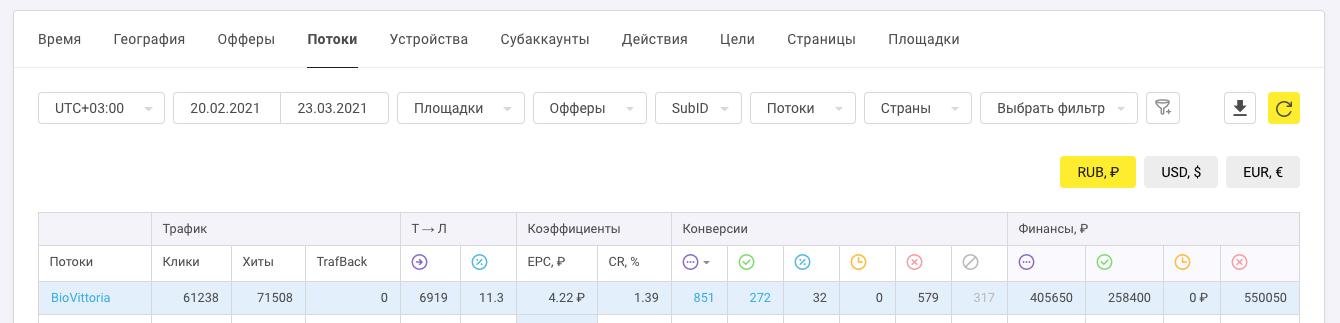 КЕЙС: льём с тизерной сети Viztrom на похудалку Biovittoria (122.326)