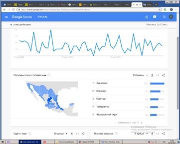 Арбитраж трафика на Латинскую Америку (Мексика, Колумбия, Чили). Что работает и примеры креативов