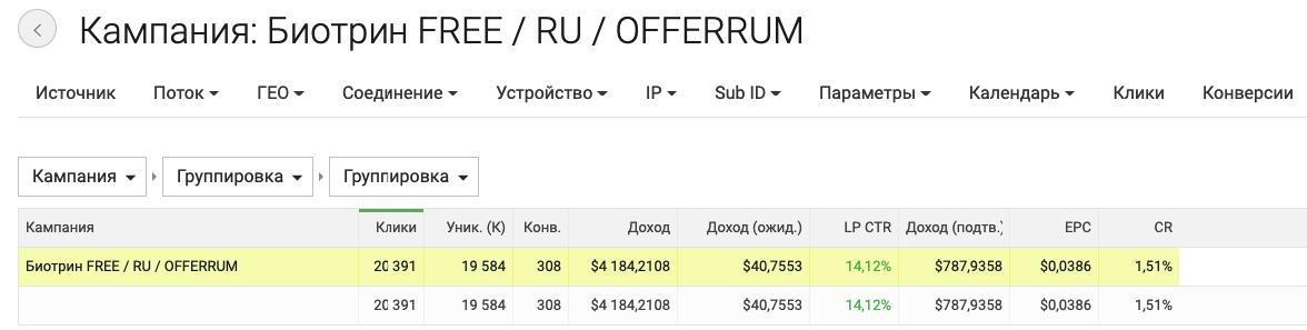 КЕЙС: льем с тизерных сетей на гель для суставов Биотрин (17.094)