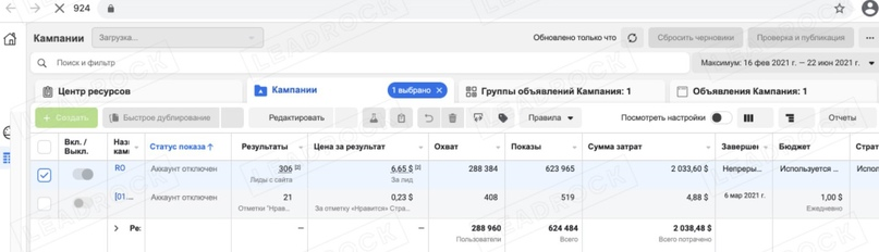 КЕЙС: льем с таргета Facebook на Pharaos GPS Tracker (9.230$)