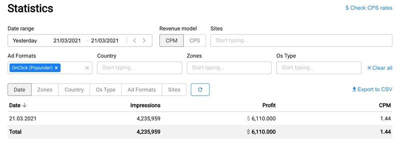 Какой формат монетизации выбрать для сайта